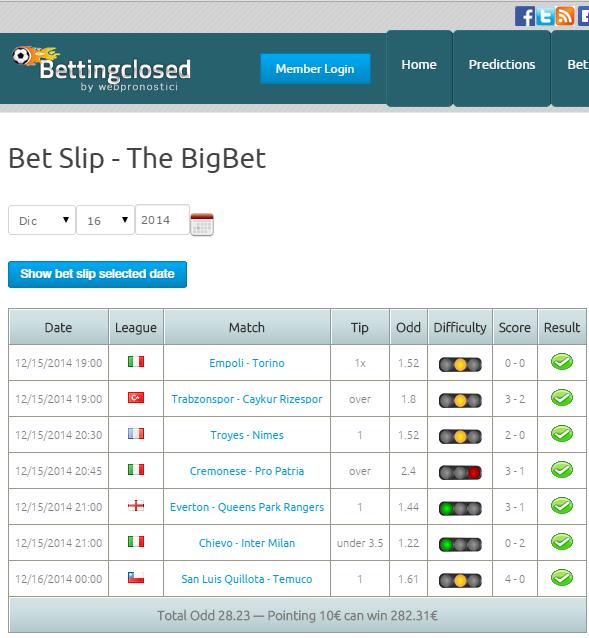 bettingclosed com